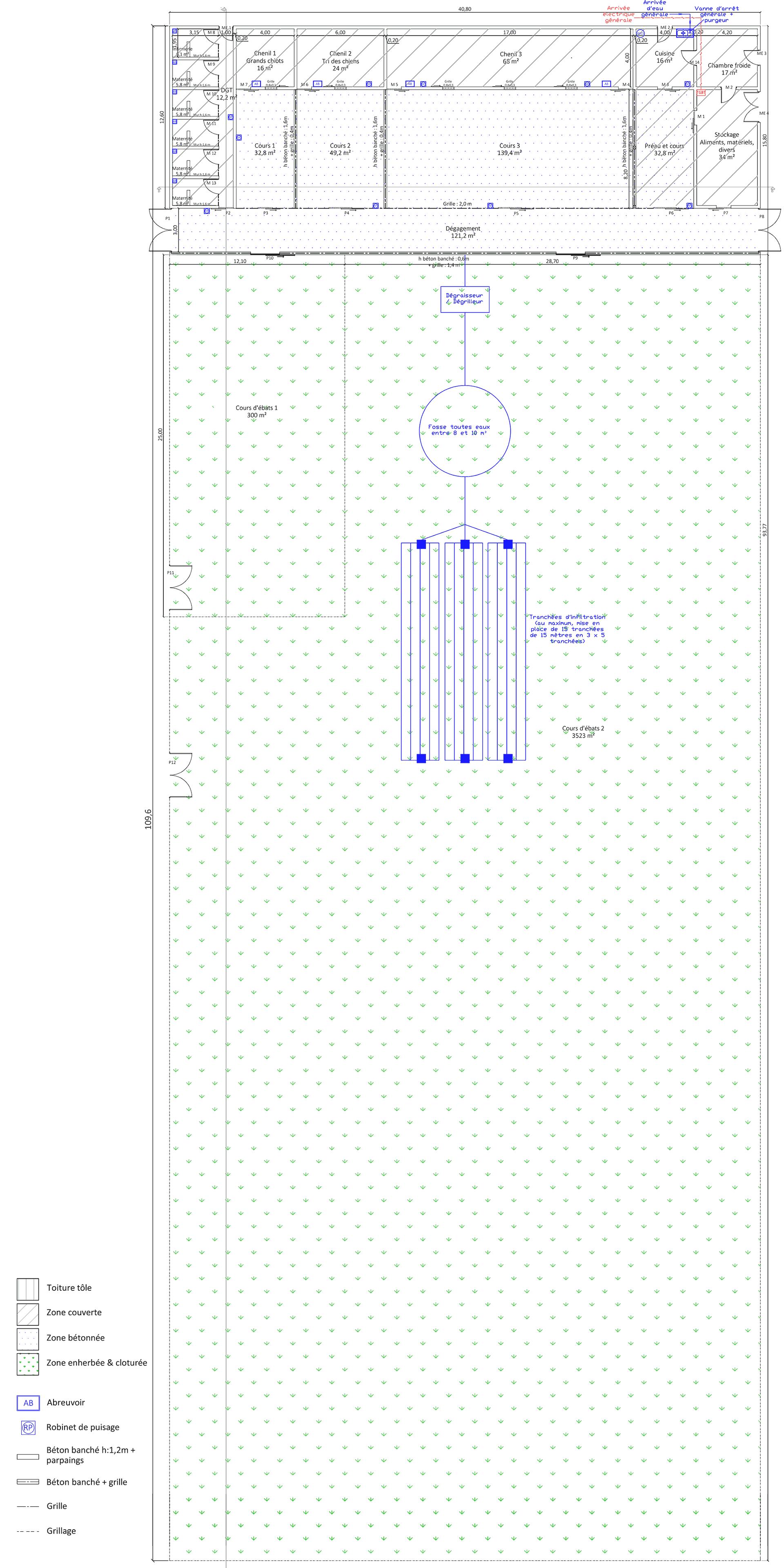 Plan projet du chenil